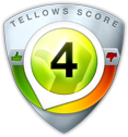 tellows Score 4 zu 0424534236